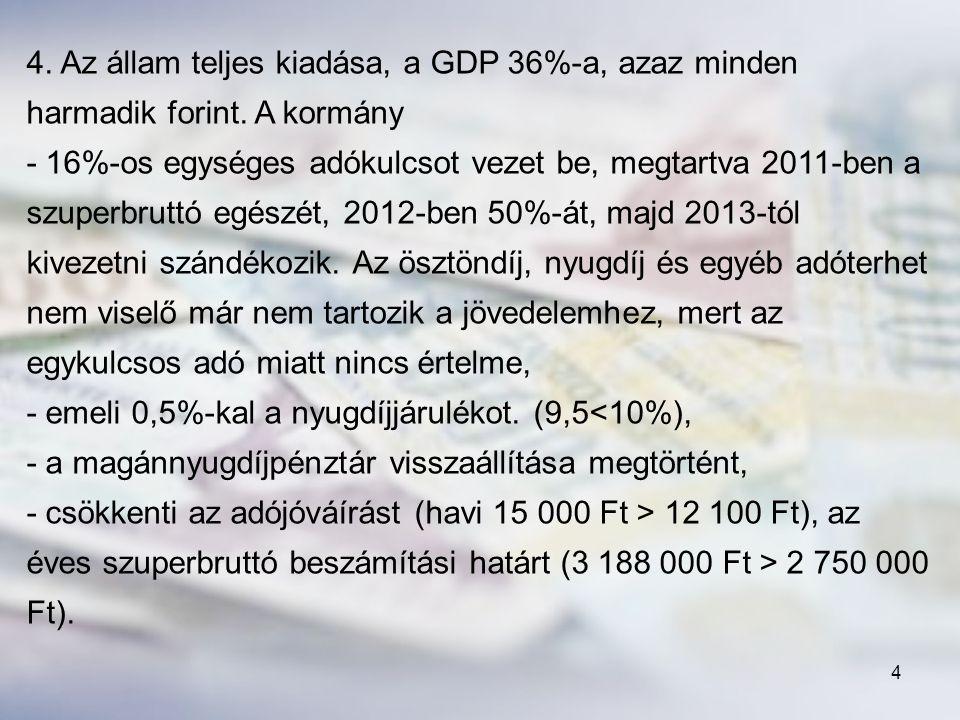 115 - gyógytestnevelés esetén a 11/1994.(VI. 8.) MKM rendelet 5.