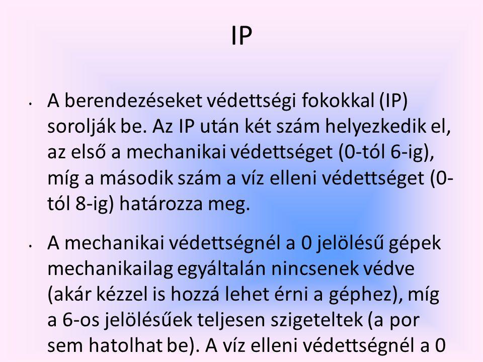 IP A berendezéseket védettségi fokokkal (IP) sorolják be. Az IP után két szám helyezkedik el, az első a mechanikai védettséget (0-tól 6-ig), míg a más