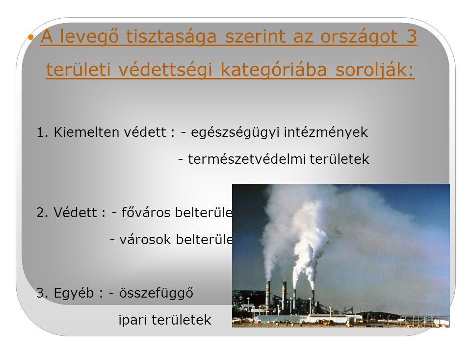 A levegő tisztasága szerint az országot 3 területi védettségi kategóriába sorolják: 1. Kiemelten védett : - egészségügyi intézmények - természetvédelm