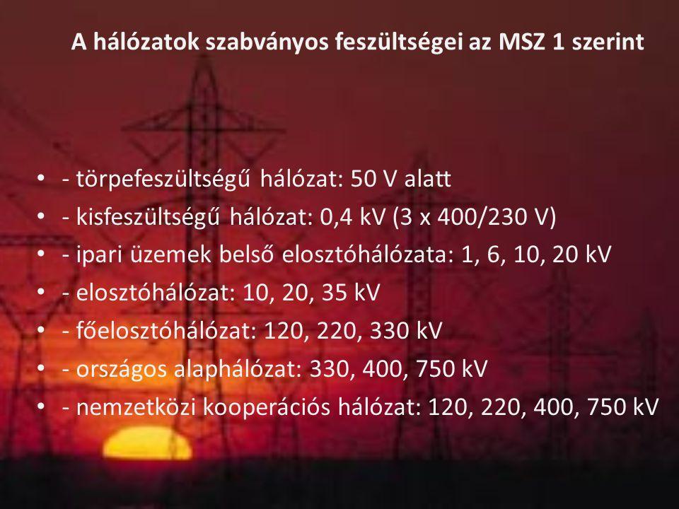 A hálózatok szabványos feszültségei az MSZ 1 szerint - törpefeszültségű hálózat: 50 V alatt - kisfeszültségű hálózat: 0,4 kV (3 x 400/230 V) - ipari ü