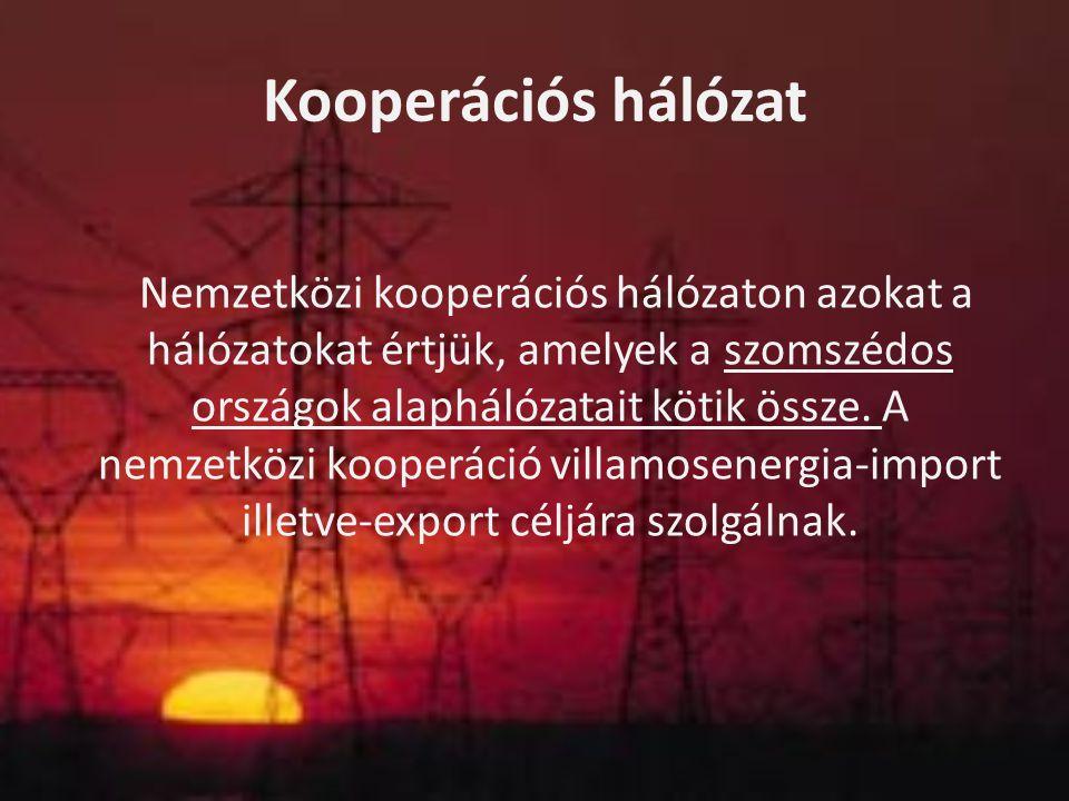 Kooperációs hálózat Nemzetközi kooperációs hálózaton azokat a hálózatokat értjük, amelyek a szomszédos országok alaphálózatait kötik össze. A nemzetkö