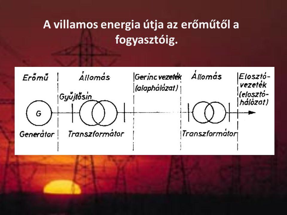 Importált energia Magyarország és Csehszlovákia (Kisigmánd- Érsekújvár) között, amelyen a magyar VER villamos energiát importált.