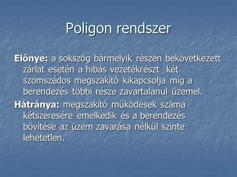 Poligon rendszer Előnye: a sokszög bármelyik részén bekövetkezett zárlat esetén a hibás vezetékrészt két szomszédos megszakító kikapcsolja míg a berendezés többi része zavartalanul üzemel.