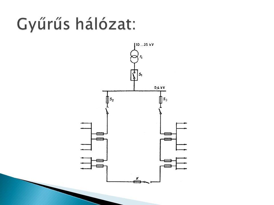 Olyan sugarasan üzemelő vezetékpár, melyek fővezetékei különböző táppont gyűjtősíneiről indulva egy pontban találkoznak.