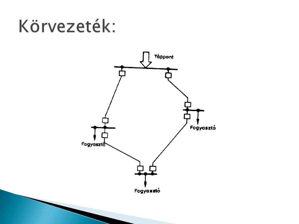 Nagy fontosságú csomópontokat vagy üzemeket köt össze két vagy több vezetéken keresztül.
