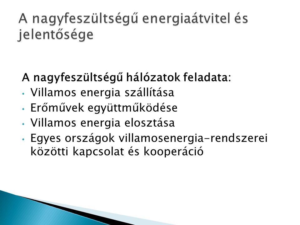 A nagyfeszültségű hálózatok feladata: Villamos energia szállítása Erőművek együttműködése Villamos energia elosztása Egyes országok villamosenergia-re