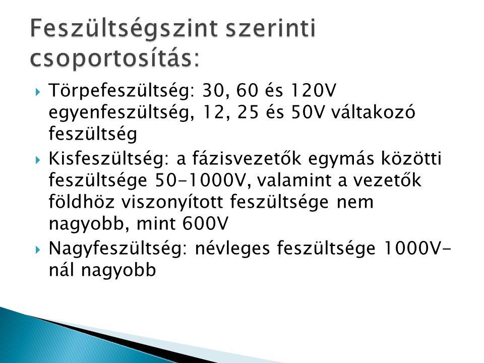  Törpefeszültség: 30, 60 és 120V egyenfeszültség, 12, 25 és 50V váltakozó feszültség  Kisfeszültség: a fázisvezetők egymás közötti feszültsége 50-10