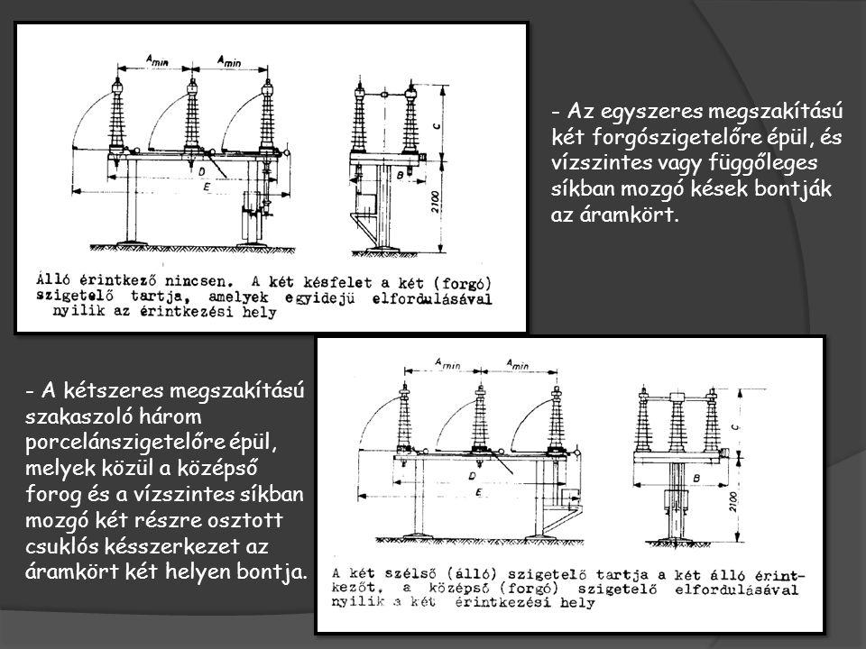 - Az egyszeres megszakítású két forgószigetelőre épül, és vízszintes vagy függőleges síkban mozgó kések bontják az áramkört. - A kétszeres megszakítás