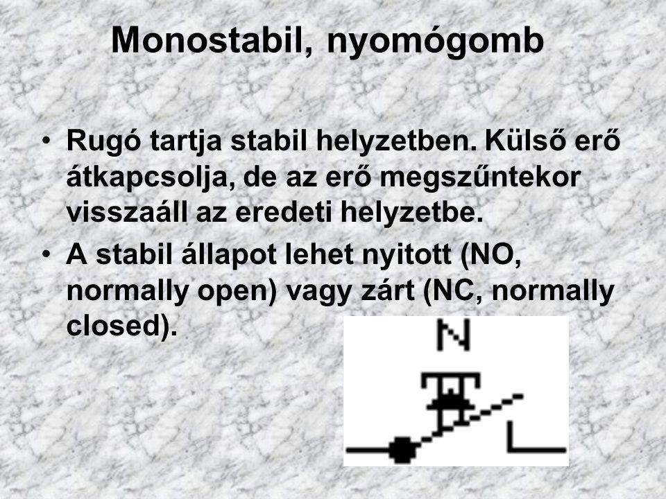 Monostabil, nyomógomb Rugó tartja stabil helyzetben. Külső erő átkapcsolja, de az erő megszűntekor visszaáll az eredeti helyzetbe. A stabil állapot le