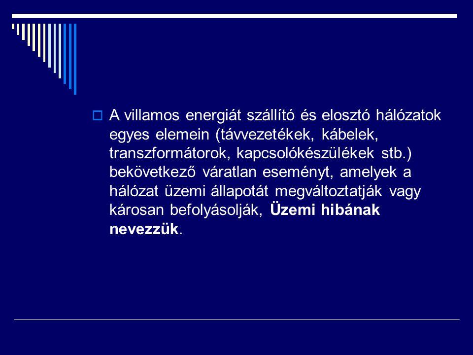  A villamos energiát szállító és elosztó hálózatok egyes elemein (távvezetékek, kábelek, transzformátorok, kapcsolókészülékek stb.) bekövetkező várat