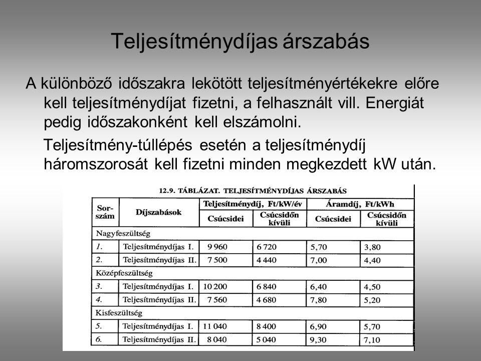 Teljesítménydíjas árszabás A különböző időszakra lekötött teljesítményértékekre előre kell teljesítménydíjat fizetni, a felhasznált vill. Energiát ped