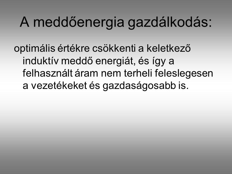 A meddőenergia gazdálkodás: optimális értékre csökkenti a keletkező induktív meddő energiát, és így a felhasznált áram nem terheli feleslegesen a veze