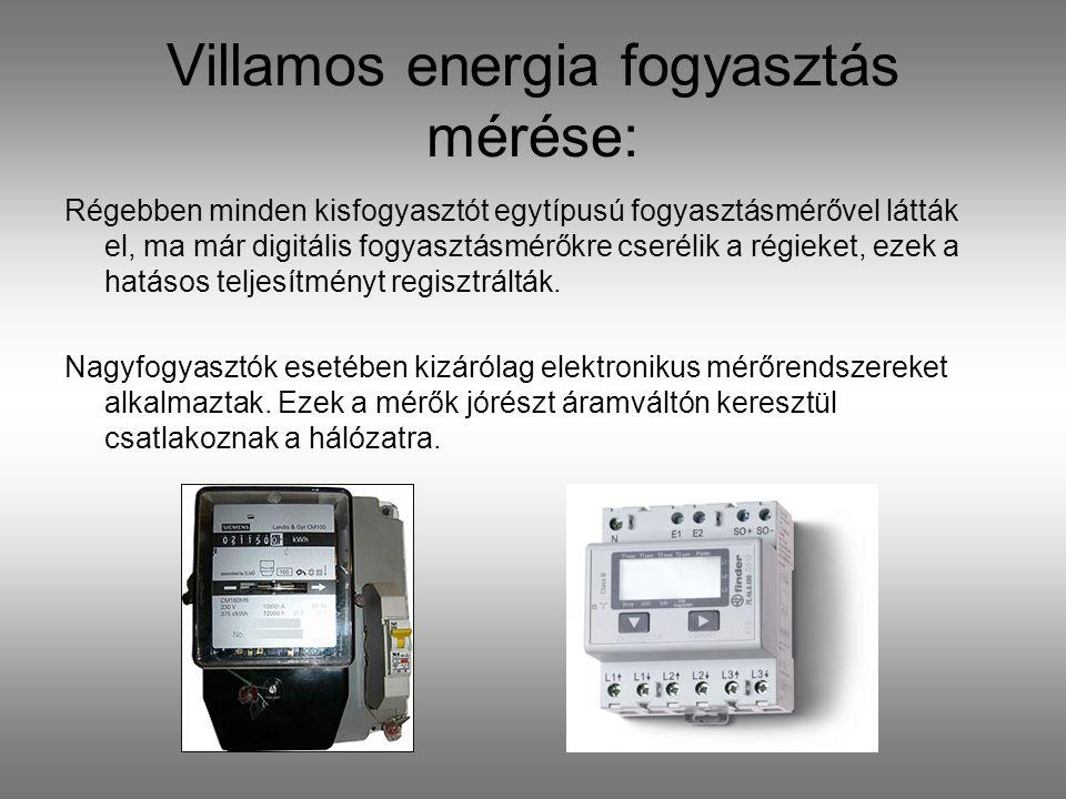 Villamos energia fogyasztás mérése: Régebben minden kisfogyasztót egytípusú fogyasztásmérővel látták el, ma már digitális fogyasztásmérőkre cserélik a