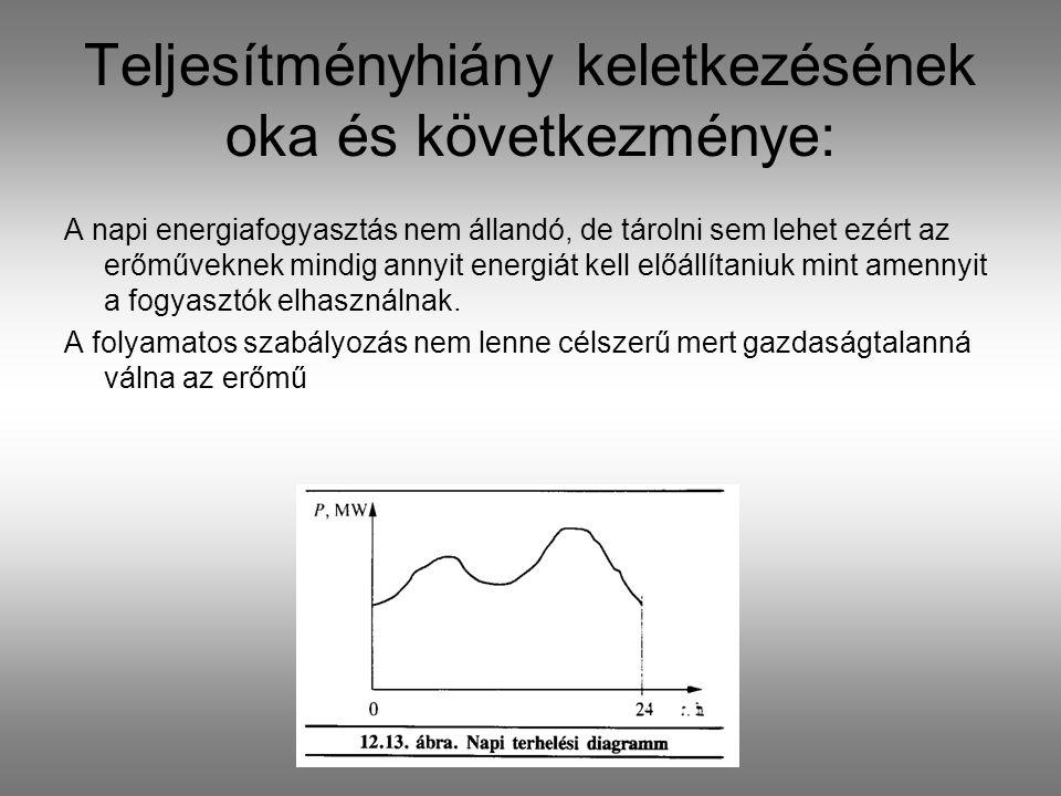 Teljesítményhiány keletkezésének oka és következménye: A napi energiafogyasztás nem állandó, de tárolni sem lehet ezért az erőműveknek mindig annyit e