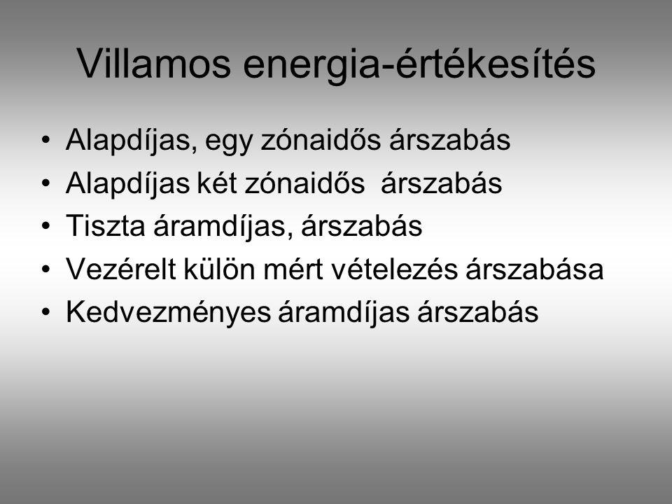 Villamos energia-értékesítés Alapdíjas, egy zónaidős árszabás Alapdíjas két zónaidős árszabás Tiszta áramdíjas, árszabás Vezérelt külön mért vételezés