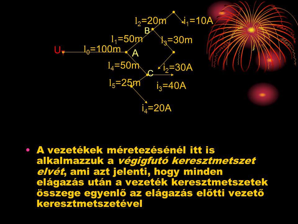 A vezetékek méretezésénél itt is alkalmazzuk a végigfutó keresztmetszet elvét, ami azt jelenti, hogy minden elágazás után a vezeték keresztmetszetek összege egyenlő az elágazás előtti vezető keresztmetszetével i 1 =10A i 2 =30A i 3 =40A i 4 =20A l 1 =50m l 4 =50m l 0 =100m l 3 =30m l 5 =25m l 2 =20m UTUT A B C