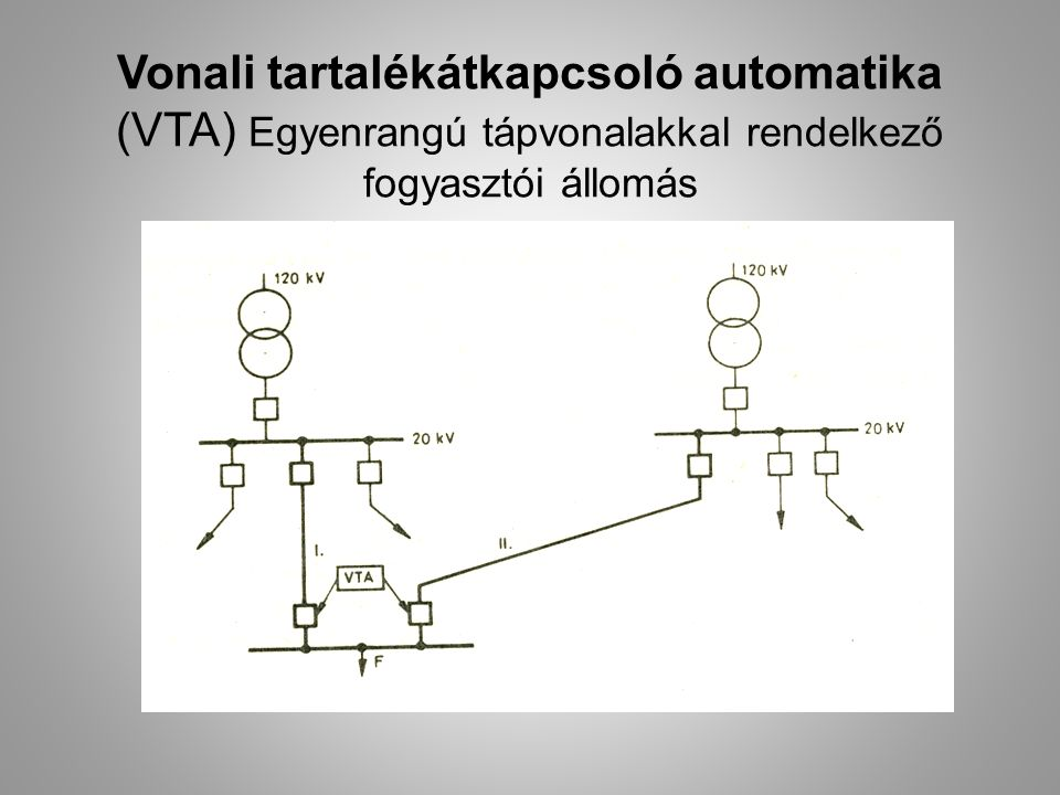 Vonali tartalékátkapcsoló automatika (VTA) Egyenrangú tápvonalakkal rendelkező fogyasztói állomás