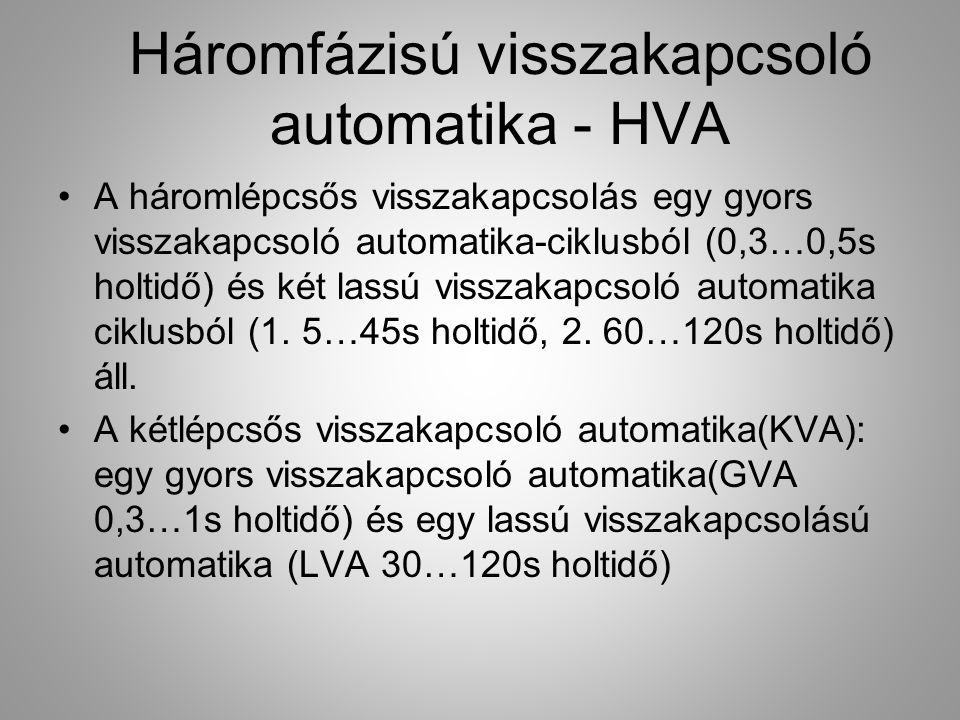 Háromfázisú visszakapcsoló automatika - HVA A háromlépcsős visszakapcsolás egy gyors visszakapcsoló automatika-ciklusból (0,3…0,5s holtidő) és két las