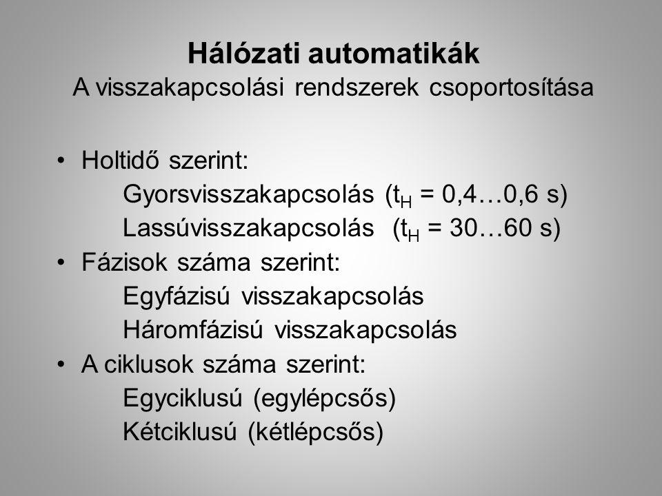 Hálózati automatikák A visszakapcsolási rendszerek csoportosítása Holtidő szerint: Gyorsvisszakapcsolás (t H = 0,4…0,6 s) Lassúvisszakapcsolás (t H =