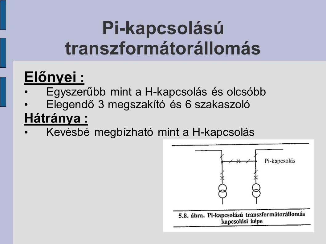 Pi-kapcsolású transzformátorállomás Előnyei : Egyszerűbb mint a H-kapcsolás és olcsóbb Elegendő 3 megszakító és 6 szakaszoló Hátránya : Kevésbé megbíz