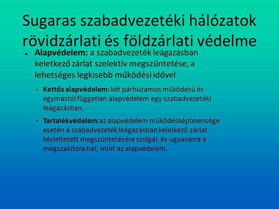Sugaras szabadvezetéki hálózatok rövidzárlati és földzárlati védelme Alapvédelem: a szabadvezeték leágazásban keletkező zárlat szelektív megszűntetése