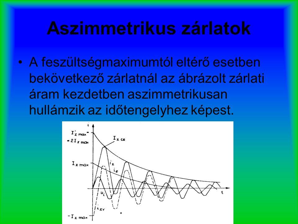 Aszimmetrikus zárlatok A feszültségmaximumtól eltérő esetben bekövetkező zárlatnál az ábrázolt zárlati áram kezdetben aszimmetrikusan hullámzik az idő