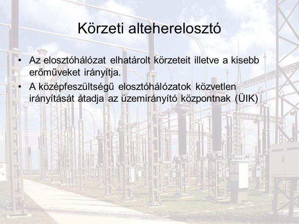 Körzeti alteherelosztó Az elosztóhálózat elhatárolt körzeteit illetve a kisebb erőműveket irányítja. A középfeszültségű elosztóhálózatok közvetlen irá