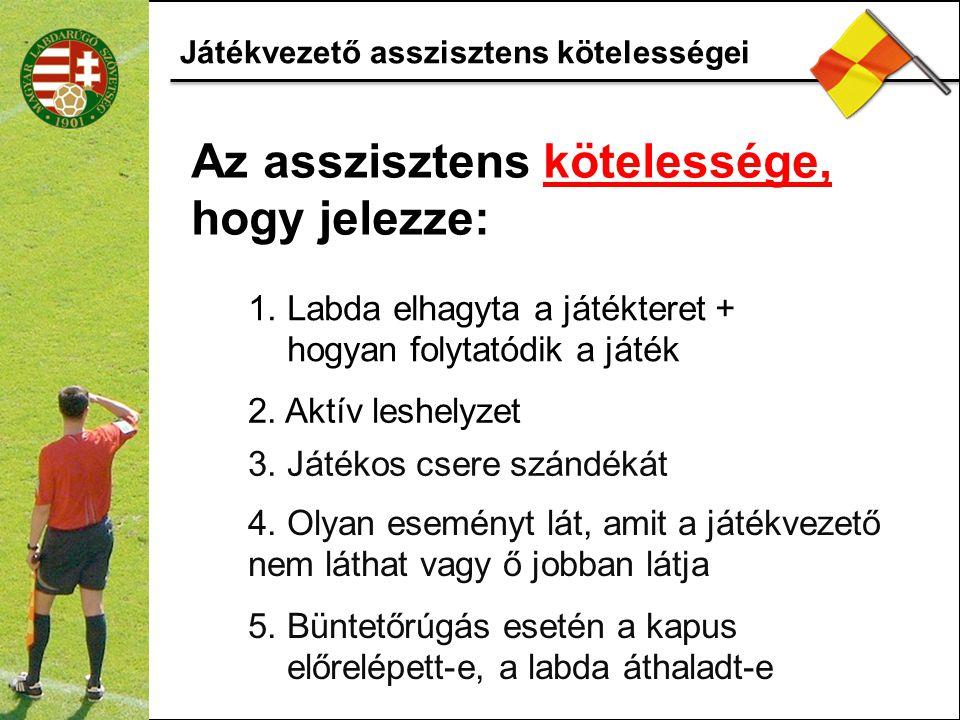 Játékvezető asszisztens kötelességei Az asszisztens kötelessége, hogy jelezze: 1.
