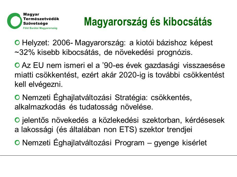 Magyarország és kibocsátás Helyzet: 2006- Magyarország: a kiotói bázishoz képest ~32% kisebb kibocsátás, de növekedési prognózis.