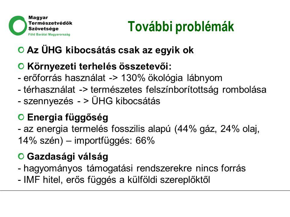 További problémák Az ÜHG kibocsátás csak az egyik ok Környezeti terhelés összetevői: - erőforrás használat -> 130% ökológia lábnyom - térhasználat -> természetes felszínborítottság rombolása - szennyezés - > ÜHG kibocsátás Energia függőség - az energia termelés fosszilis alapú (44% gáz, 24% olaj, 14% szén) – importfüggés: 66% Gazdasági válság - hagyományos támogatási rendszerekre nincs forrás - IMF hitel, erős függés a külföldi szereplőktől