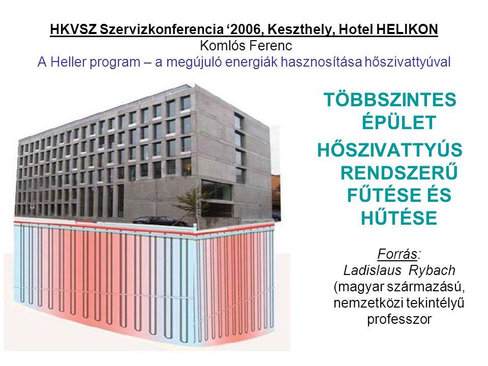 HKVSZ Szervizkonferencia '2006, Keszthely, Hotel HELIKON Komlós Ferenc A Heller program – a megújuló energiák hasznosítása hőszivattyúval TÖBBSZINTES