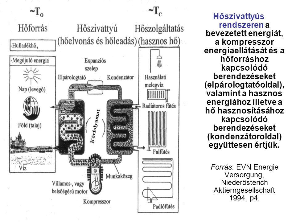 Hőszivattyús rendszeren a bevezetett energiát, a kompresszor energiaellátását és a hőforráshoz kapcsolódó berendezéseket (elpárologtatóoldal), valamin