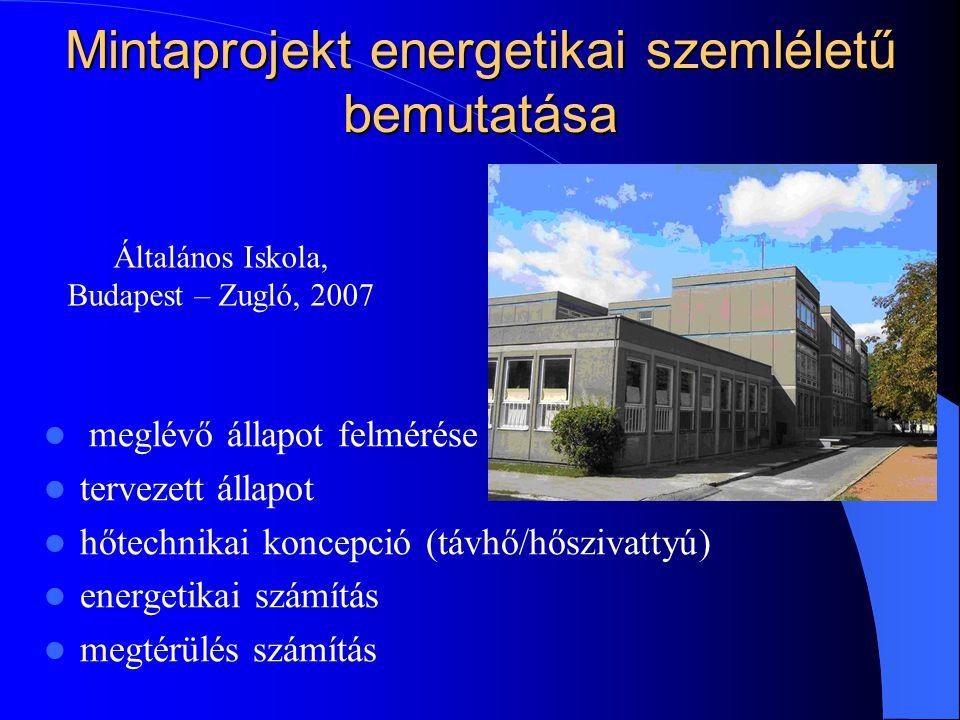 Mintaprojekt energetikai szemléletű bemutatása meglévő állapot felmérése tervezett állapot hőtechnikai koncepció (távhő/hőszivattyú) energetikai számítás megtérülés számítás Általános Iskola, Budapest – Zugló, 2007
