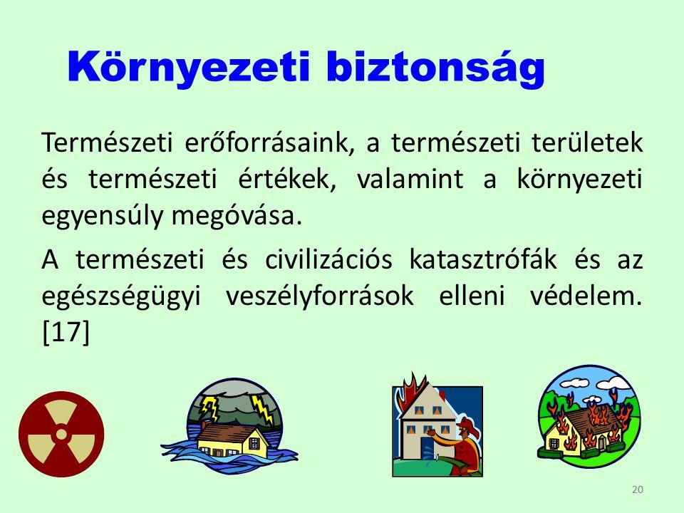 20 Környezeti biztonság Természeti erőforrásaink, a természeti területek és természeti értékek, valamint a környezeti egyensúly megóvása.