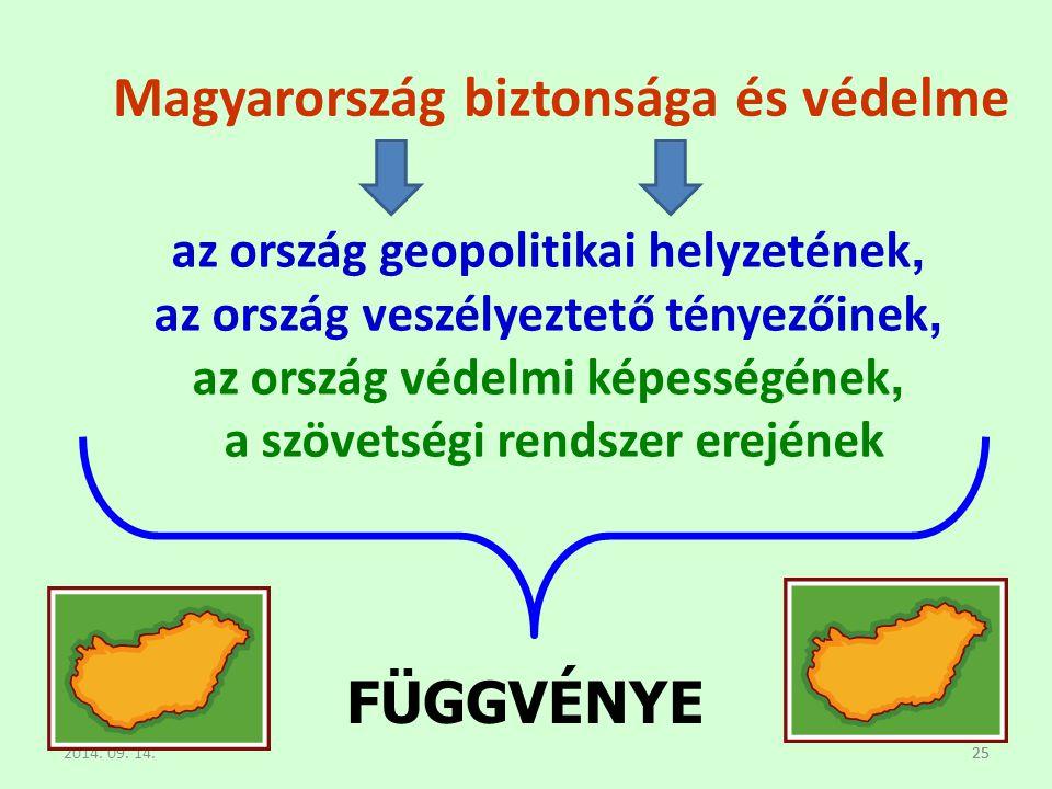 252014. 09. 14.25 Magyarország biztonsága és védelme az ország geopolitikai helyzetének, az ország veszélyeztető tényezőinek, az ország védelmi képess