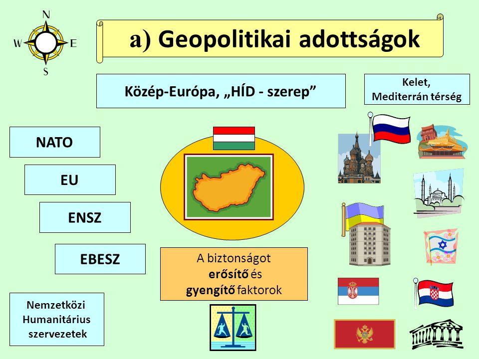 """26 Közép-Európa, """"HÍD - szerep a) Geopolitikai adottságok Kelet, Mediterrán térség ENSZ EU NATO Nemzetközi Humanitárius szervezetek EBESZ A biztonságot erősítő és gyengítő faktorok"""