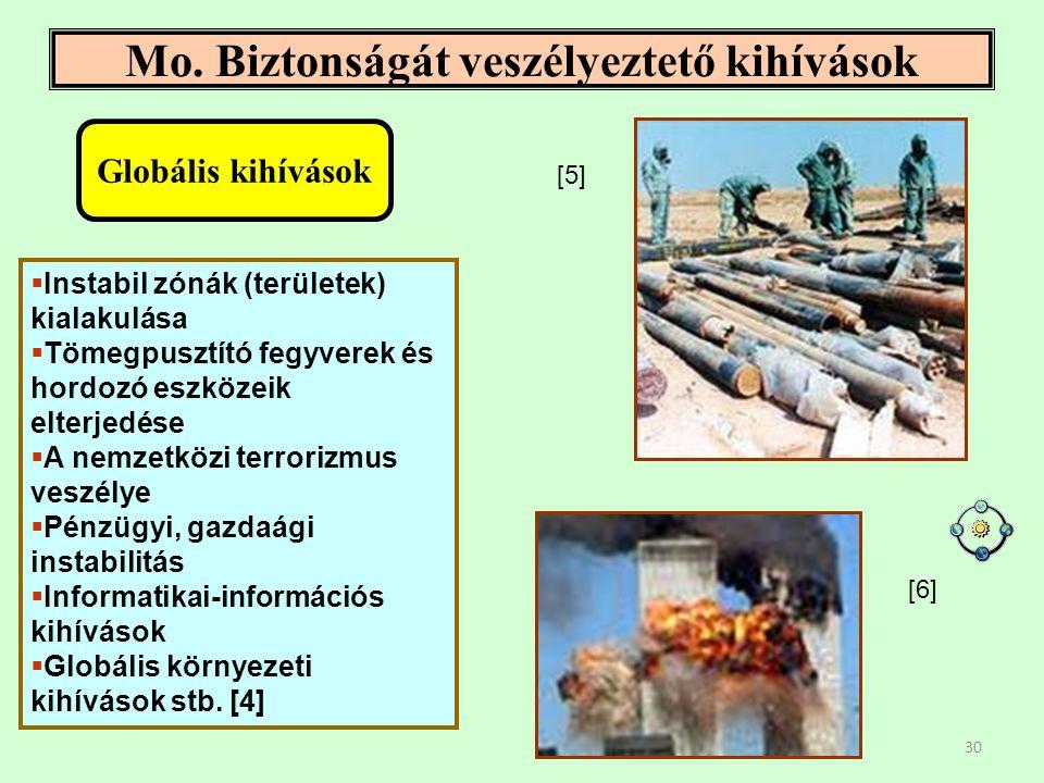 30 Mo. Biztonságát veszélyeztető kihívások Globális kihívások  Instabil zónák (területek) kialakulása  Tömegpusztító fegyverek és hordozó eszközeik