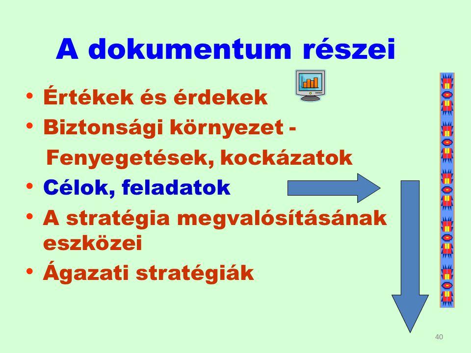 40 A dokumentum részei Értékek és érdekek Biztonsági környezet - Fenyegetések, kockázatok Célok, feladatok A stratégia megvalósításának eszközei Ágazati stratégiák