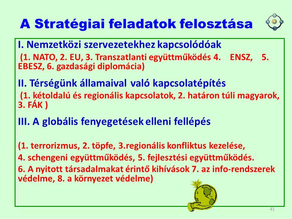 41 A Stratégiai feladatok felosztása I. Nemzetközi szervezetekhez kapcsolódóak (1. NATO, 2. EU, 3. Transzatlanti együttműködés 4. ENSZ, 5. EBESZ, 6. g