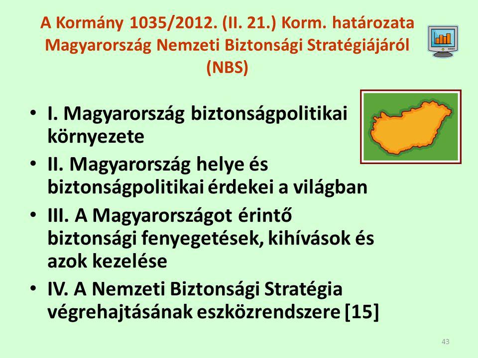 43 A Kormány 1035/2012. (II. 21.) Korm. határozata Magyarország Nemzeti Biztonsági Stratégiájáról (NBS) I. Magyarország biztonságpolitikai környezete