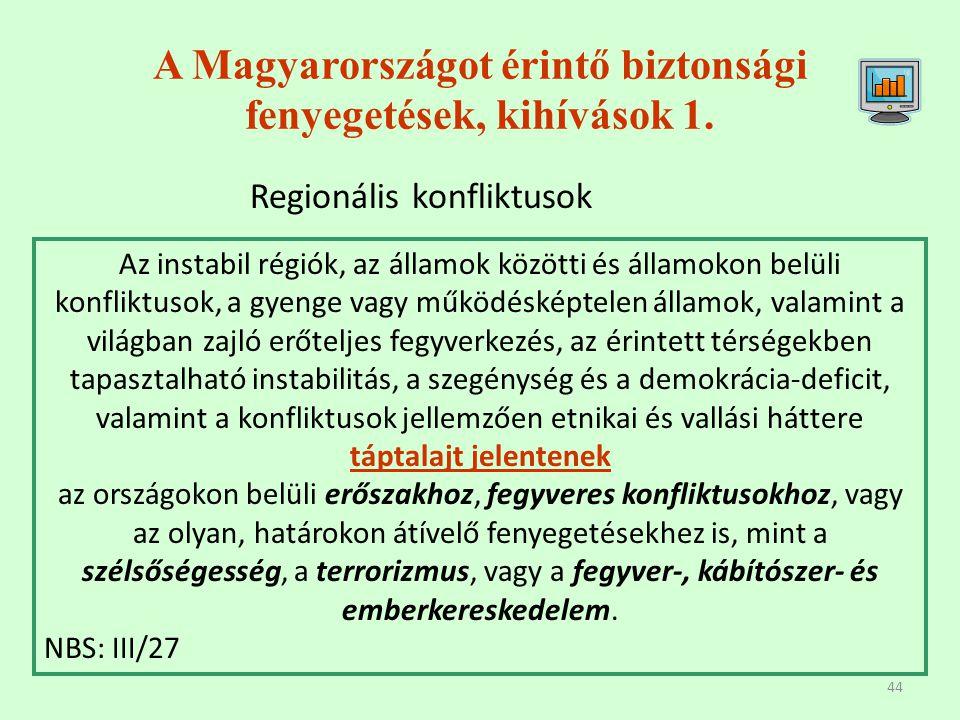 44 A Magyarországot érintő biztonsági fenyegetések, kihívások 1. Regionális konfliktusok Az instabil régiók, az államok közötti és államokon belüli ko