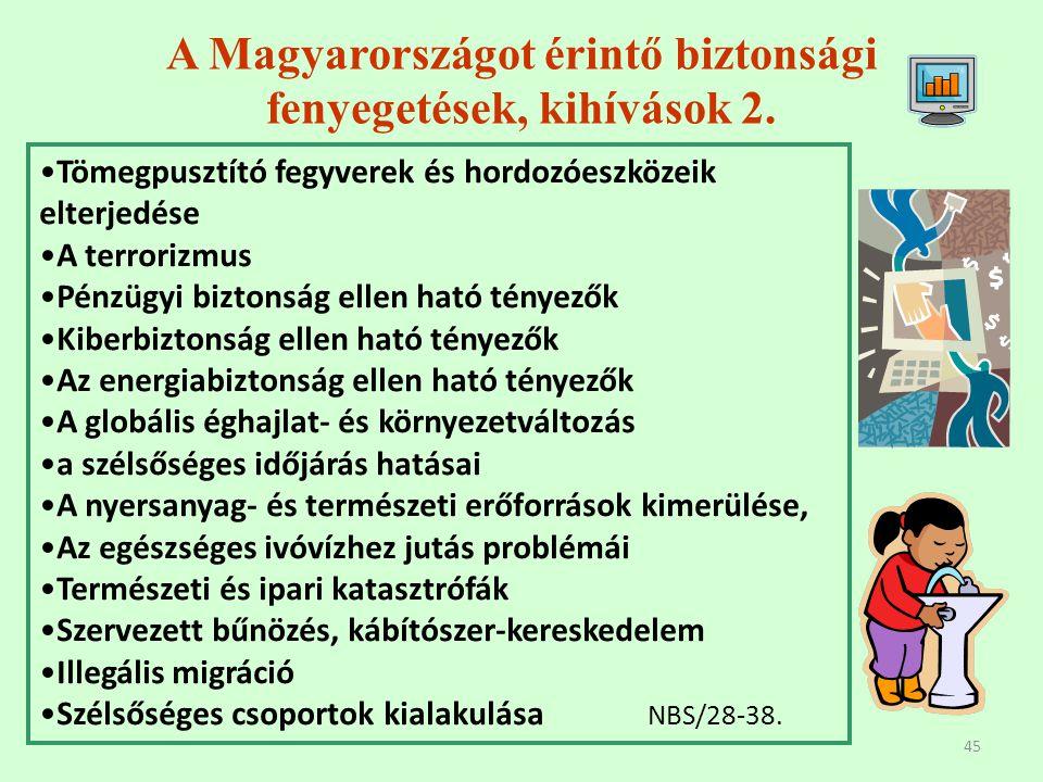 45 A Magyarországot érintő biztonsági fenyegetések, kihívások 2. Tömegpusztító fegyverek és hordozóeszközeik elterjedése A terrorizmus Pénzügyi bizton