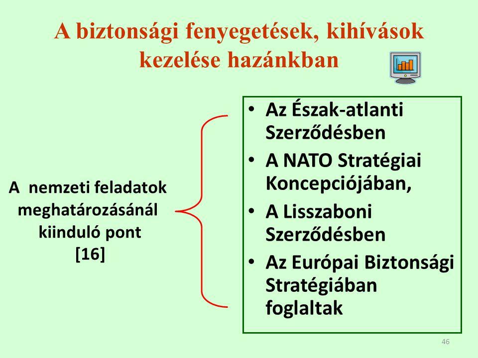 46 A biztonsági fenyegetések, kihívások kezelése hazánkban Az Észak-atlanti Szerződésben A NATO Stratégiai Koncepciójában, A Lisszaboni Szerződésben Az Európai Biztonsági Stratégiában foglaltak A nemzeti feladatok meghatározásánál kiinduló pont [16]