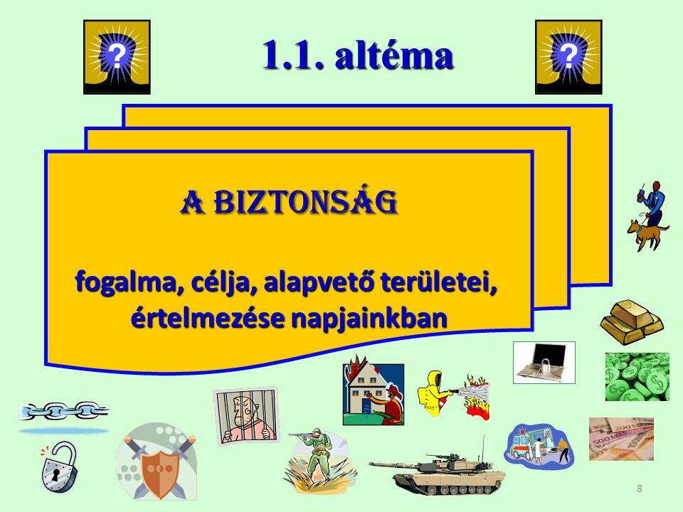 8 1.1. altéma A biztonság fogalma, célja, alapvető területei, értelmezése napjainkban
