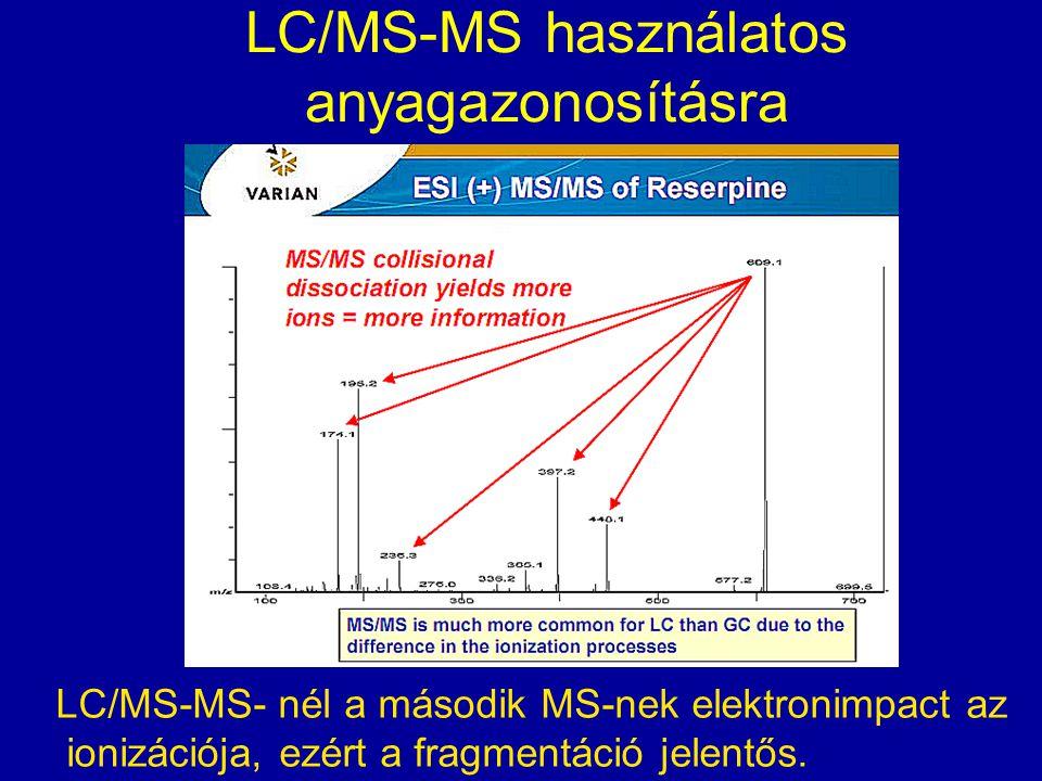 LC/MS-MS használatos anyagazonosításra LC/MS-MS- nél a második MS-nek elektronimpact az ionizációja, ezért a fragmentáció jelentős.