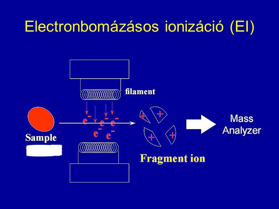 Electronbomázásos ionizáció (EI)
