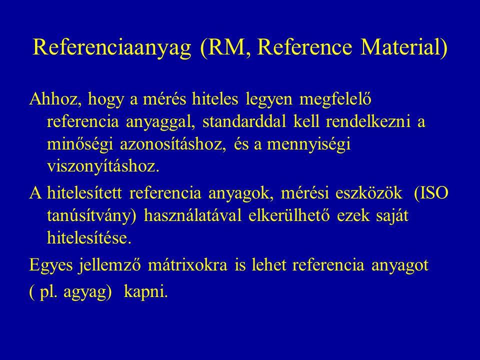 Referenciaanyag (RM, Reference Material) Ahhoz, hogy a mérés hiteles legyen megfelelő referencia anyaggal, standarddal kell rendelkezni a minőségi azo