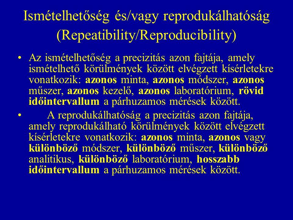 Ismételhetőség és/vagy reprodukálhatóság (Repeatibility/Reproducibility) Az ismételhetőség a precizitás azon fajtája, amely ismételhető körülmények kö