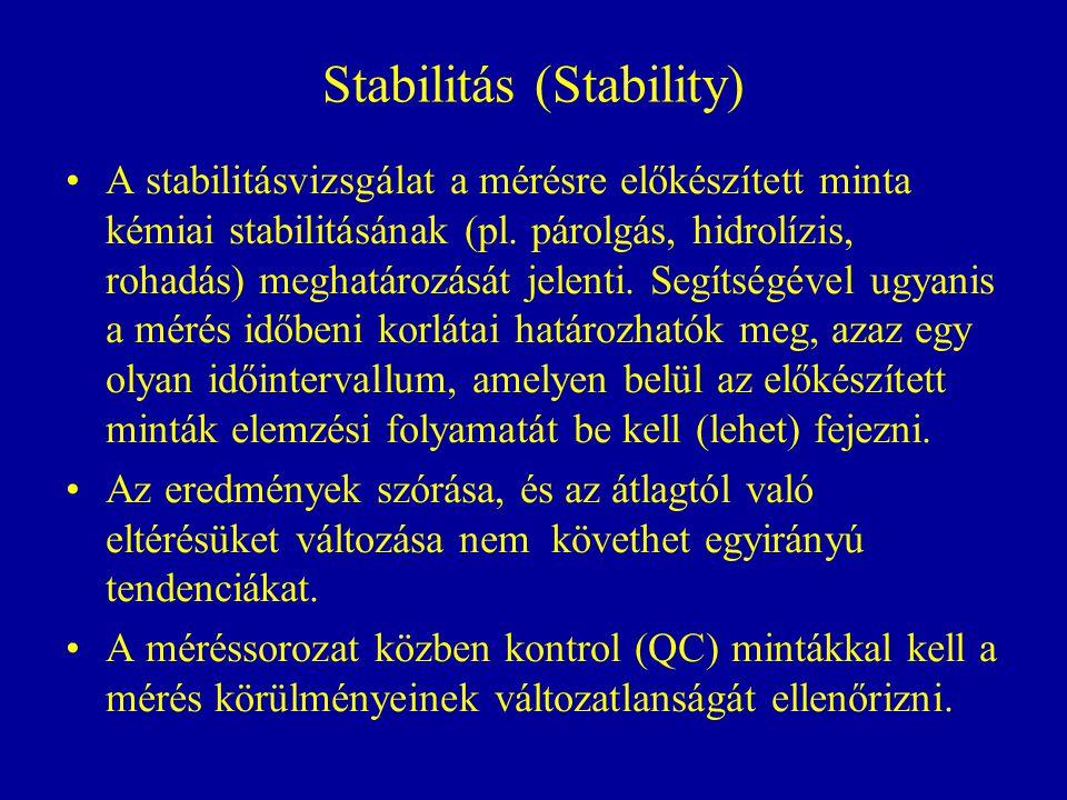 Stabilitás (Stability) A stabilitásvizsgálat a mérésre előkészített minta kémiai stabilitásának (pl. párolgás, hidrolízis, rohadás) meghatározását jel