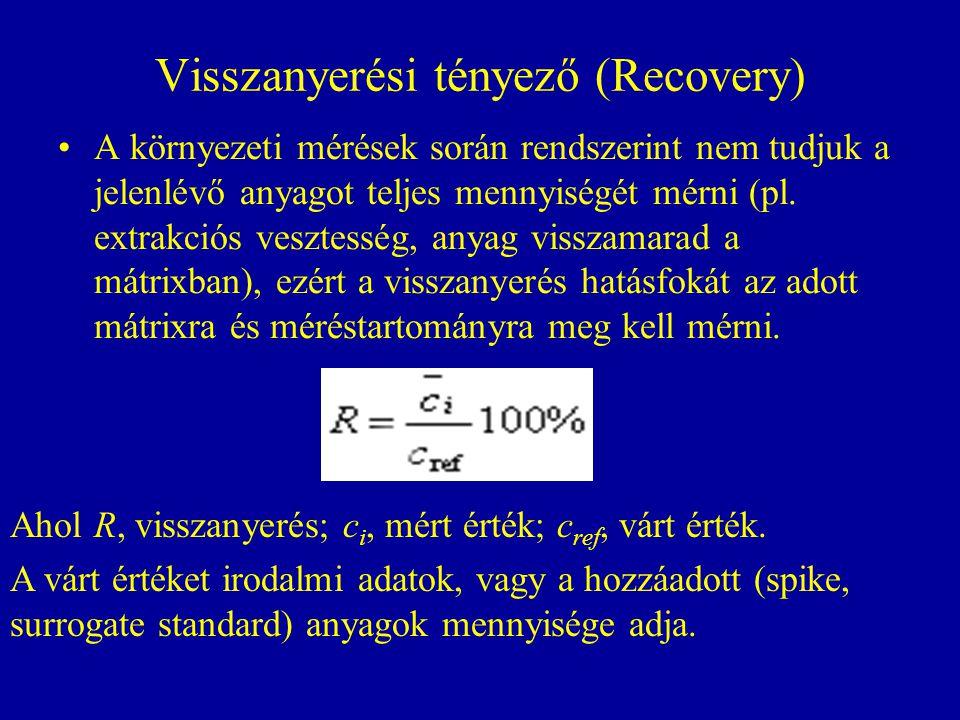 Visszanyerési tényező (Recovery) A környezeti mérések során rendszerint nem tudjuk a jelenlévő anyagot teljes mennyiségét mérni (pl. extrakciós veszte
